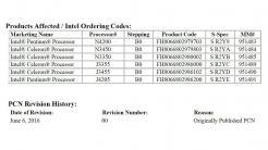Intel Apollo Lake Celeron N3350 N3450