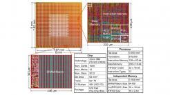 KiloCore-Chip der University of California, Davis