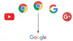 IETF 96: Google bringt sein Quic-Protokoll auf den Weg zum Internet-Standard