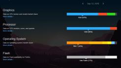 Firefox Hardware-Umfrage