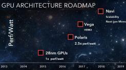 AMD-GPU-Roadmap: Vega kommt 2017