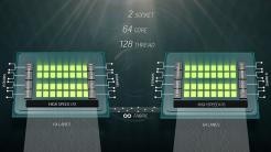 AMD Naples in Dual-Socket-Konfiguration