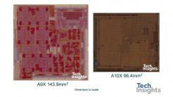 Chipanalyse: A10X bislang kleinstes iPad-SoC