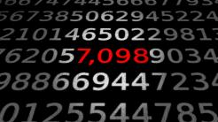 Zahlen, bitte! 7,098 Stunden am Tag für Freizeit
