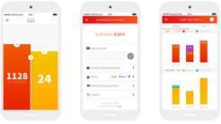 Vodafone CallYa Flex: Prepaid-Tarif zum Selbstmixen