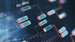 Eine Plattform für die Industrie 4.0