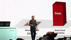 Oracle-Chef träumt von autonomen Datenbanken