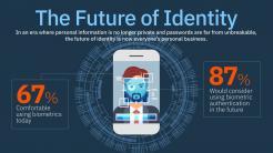 Studie: Junge Leute akzeptieren biometrische Verfahren statt Passwort