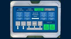 Intel Xeon D-2100 alias Skylake-D