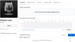 GitHub-Account-Zobies erregen die Gemüter