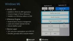 Windows Machine Learning für Unity