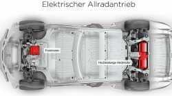 Tesla Motors meldet überraschend Quartalsgewinn