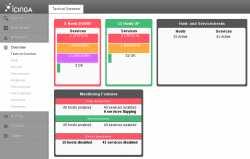 """Der """"Tactical Overview"""" liefert als zentrale Anlaufstelle zusammengefasste Information zum Status des Monitoring-Systems."""