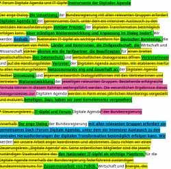 """Ist dies nicht eine gar anmutige Komposition? Unter dem Namen  """"Gelb, Grün und Rosa gegen Blau"""" dem Dadaisten Pietr Koalitan zugeschrieben. Oder auch nicht. Jedenfalls nur ideell eine Sommerrätselfrage, da nicht zu beantworten. Und schon gar nicht zu verstehen."""