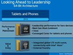 Intel-Roadmap: Broxton und SoFIA LTE