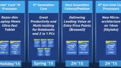 Intel Roadmap 2015 Core M Core i3 i5 i7 Broadwell Braswell Skylake