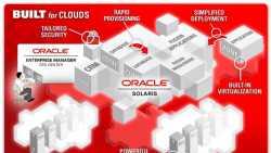 Oracle erfreut Anleger mit erhöhter Dividende