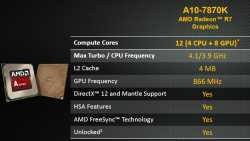 AMD A10-7870K alias Godavari, Kaveri Refresh