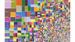 Android-Fragmentierung steigt weiter an