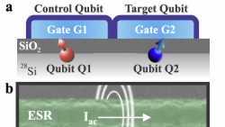 Erste Zwei-Qubit-Gatter in Silizium