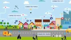 Mehr mobile Frequenzen, Drohnenfrequenzen erst mal unter Beobachtung