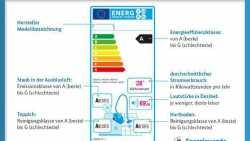 Mehr Schein als Sein? EU-Etiketten zum Energieverbrauch umstritten
