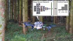 Drohne ersetzt Lassie: Schweizer Forscher entwickeln Steuerungssoftware für komplexe Umgebungen