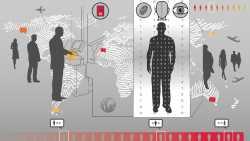 """Smart Border: Pilotprojekt für """"intelligente Grenzen"""" wird fortgeführt"""