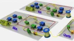 Chinesische Forscher melden Geschwindigkeitsrekord für Quantenkryptografie