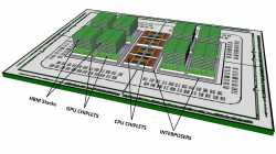 AMD Exascale Heterogeneous Processor (EHP)