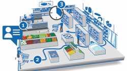 Überwachung von Kunden: Verbraucherschützer kritisieren kommende ePrivacy-Verordnung