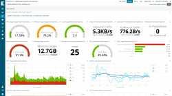 Elastic Stack 6.0 erleichert das Management