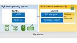 Windows 10 mit Schutz vor Pass-the-Hash-Angriffen