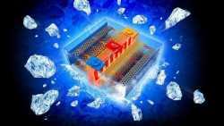 Lithium-Ionen-Zelle mit eingebauter Heizung