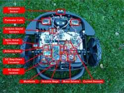 Ein Mähroboter ohne Abdeckung, die Elektronik ist sichtbar