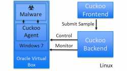 Malware-Analyse - Do-It-Yourself