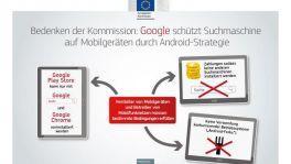 EU-Kommission: Google missbraucht mit Android seine Markvormacht