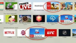 tvOS: App-Store-Charts mit merkwürdigem Verhalten