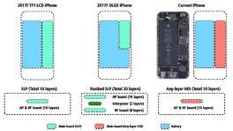"""""""iPhone 8"""" angeblich mit größerem Akku"""