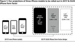 """Neue Details zum """"iPhone 8"""": Virtuelle Knöpfe und 5,15-Zoll-Hauptbildschirm"""