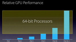 Apple GPU-Performance