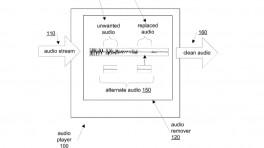 Apple-Patentantrag: Zensur-Automatik für Audioinhalte