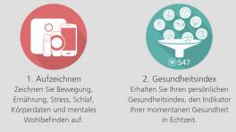 """Medizintechnik: """"Pay as you live"""" ein Leben lang"""