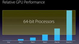 Apple GPU Performance