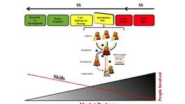 Geschäftsmodell Botnetz