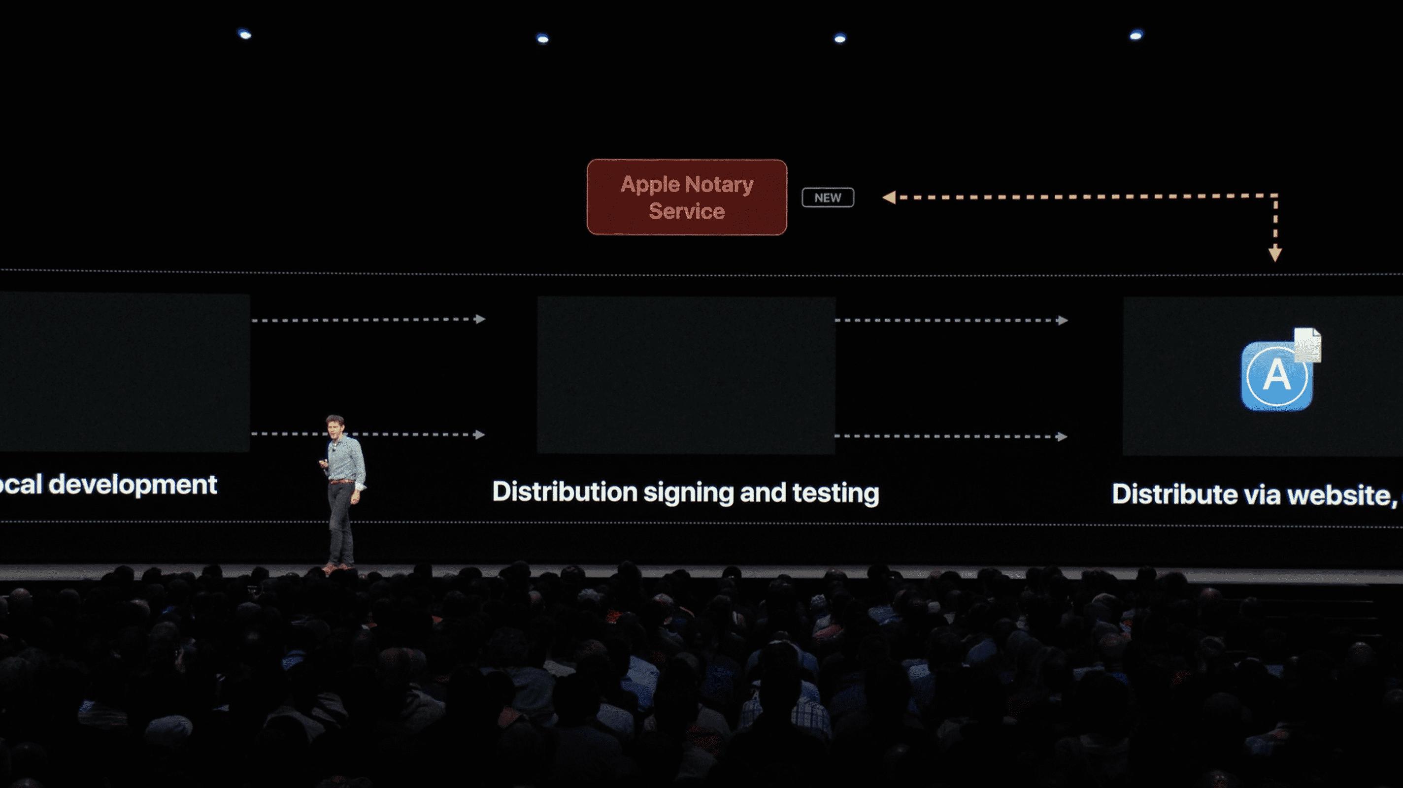 Apples Notar-Dienst