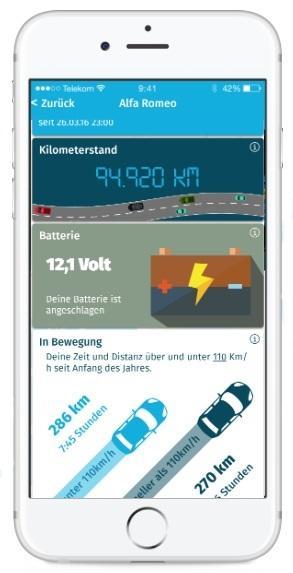 Die TankTaler-App zeigt auf Wunsch Live-Infos des Fahrzeugs an.