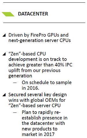 AMD Zen: 40% höhere IPC