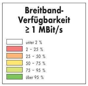 Breitbandstrategie Der Bundesregierung Zwischen Regulierung Und