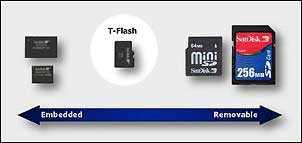 T-Flash